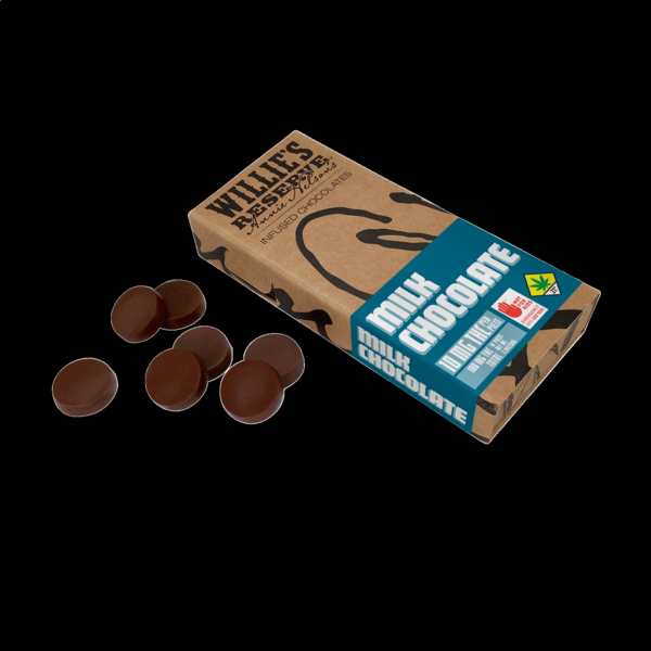 Willie's thc   milk chocolate   img 2510   031119